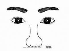 鼻头大的男人面相有什么说法,爱情事业如何?