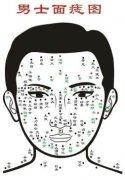 解析男人脸上的九大痣相