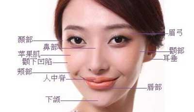 女人六种鼻子好命图   爱秀美