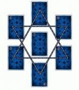 塔罗牌占卜方法,塔罗牌幸运星占卜法牌阵解析